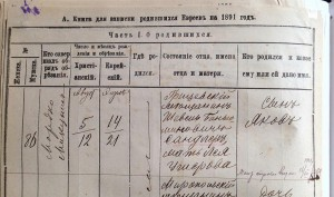Birth certificate from Polonne civil register