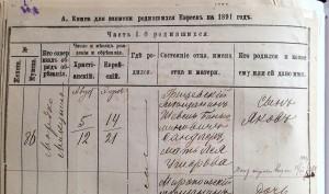 Birth certificate from Polonne civil register