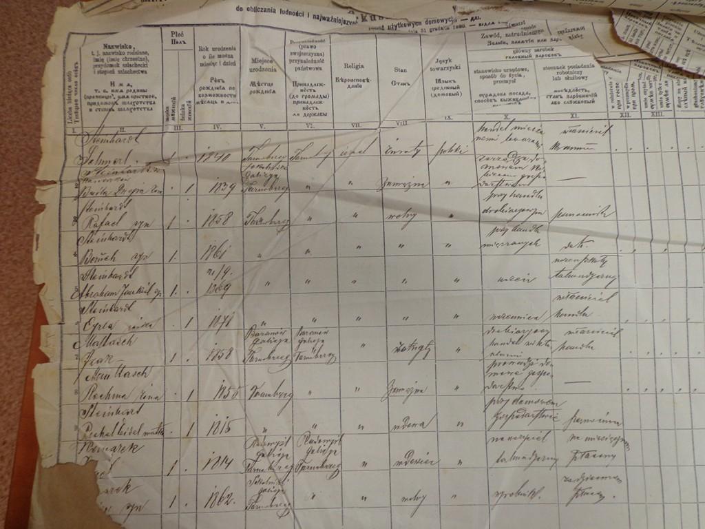 Tarnobrzeg 1880 census